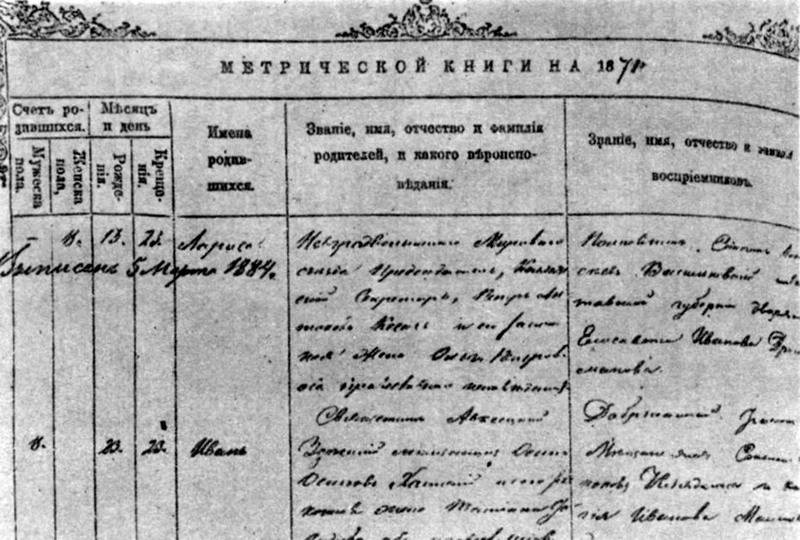 1871 р. Метричний запис - документ про…