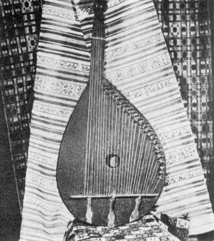1908 р. Бандура - документ про Лесю…